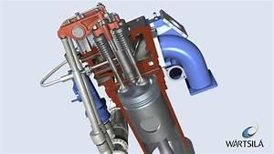 General Engine Working Principles