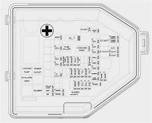 kia stinger 2018 fuse box diagram auto genius With engine fuse box