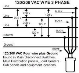 similiar 240v 3 phase 4 wire keywords phase 208v to 240v wiring diagram phase printable