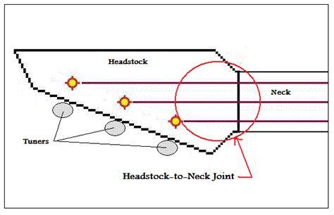 Cigar Box Guitar Headstock Template by 3 String Headstock Design 1 Part 2 Cigar Box Nation