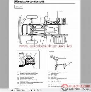 2000 Mitsubishi Fuso Wiring Diagram : mitsubishi fuso 2002 2016 service manual all models ~ A.2002-acura-tl-radio.info Haus und Dekorationen