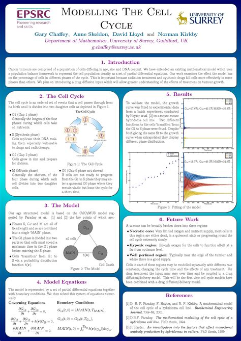 The following two sample papers were published in annotated format in the publication manual and are reproduced here for your ease of reference. Gary Chaffey wins PGR poster competition | Surrey Mathematics Research Blog