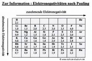 Ssw Nach Et Berechnen : thema elektronegativit t ~ Themetempest.com Abrechnung