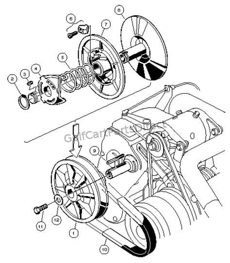 1988 Club Car Part Diagram by Harley Golf Cart Drive Clutch Parts Diagram