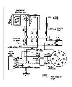 Dodge Ramcharger Wiring Diagrams  Dodge  Free Engine Image