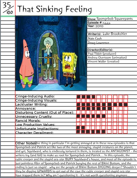 That Sinking Feeling Spongebob Squarepants that sinking feeling notepage by duckyworth on deviantart