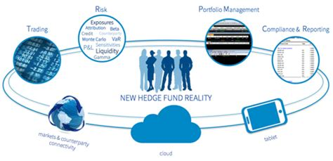 liquid holdings  hedge fund reality