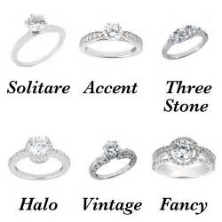 different types of wedding rings types of engagement rings 2 different types of engagement ring settings 3155 engagement