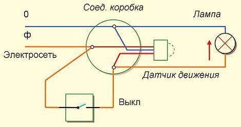 Инфракрасный датчик движения обзор установка .