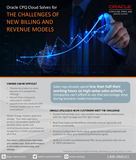 oracle cpq cloud oracle cpq cloud solves for the challenges of new billing