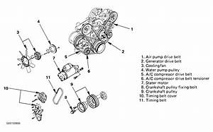 1992 Isuzu Rodeo Serpentine Belt Routing And Timing Belt
