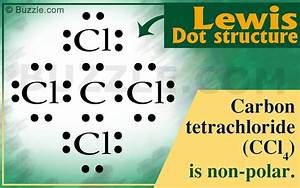 Lewis Dot Structure And Polarity Of Ccl4  Carbon