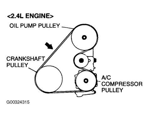 Mitsubishi Eclipse Timing Belt Imageresizertool