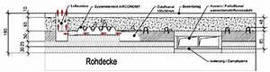 Nachträglicher Einbau Fußbodenheizung Kosten : eine kontrollierte wohnungsl ftung sollte in neubauten ~ Lizthompson.info Haus und Dekorationen