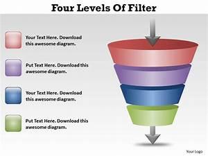 Four Levels Of Filter Ppt Slides Presentation Diagrams