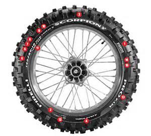 Pneu Neige Moto : achat vente pneu acheter pneus hiver pas cher ~ Melissatoandfro.com Idées de Décoration
