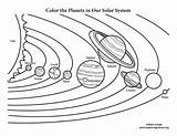 Solar System Space Drawing Coloring Pages Printable Planets Planet Sheets Pdf Nasa Printing Worksheets Print Diagram Activity Resolution Nyomtathato Books sketch template