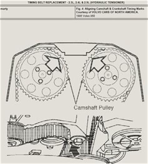 solved camshaft valve timing marks for fiat siena 1 6 fixya