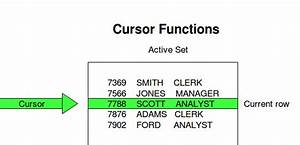 Create Table Syntax In Oracle W3schools