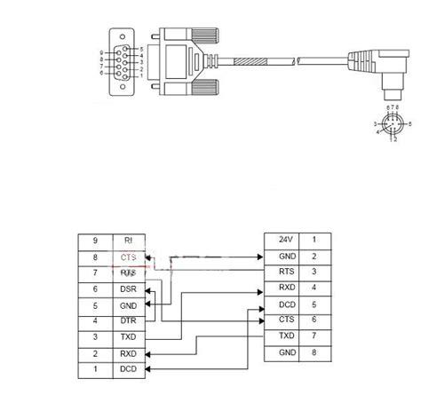 ab plc cable 1761 cbl pm02 wiring diagram plc one