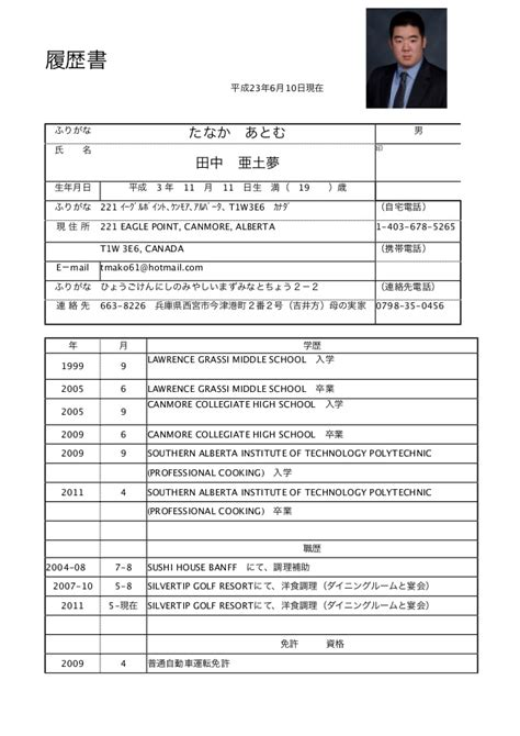 Resume For In Japan by Atomu Japanese Resume