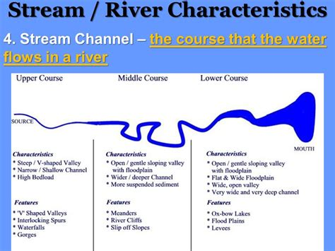 how is sand that flows in a river formed stream river erosion deposition ppt video online download