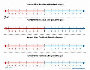 """Search Results for """"Positive And Negative Number Line ..."""