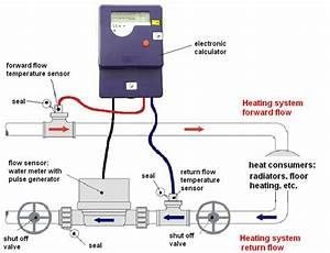 File Heat Meter Installation Schematic Jpg