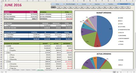 Budget On Excel Template  Budget Template Free