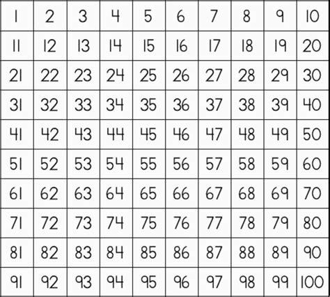 preschool worksheets 1 100 number worksheets for