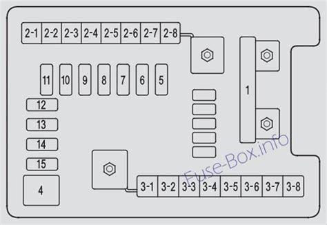 Acura Mdx Auxiliary Fuse Box by Fuse Box Diagram Gt Acura Mdx Yd2 2007 2013