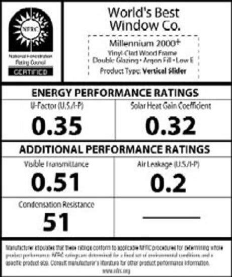 How And Why To Choose Energy-efficient Windows