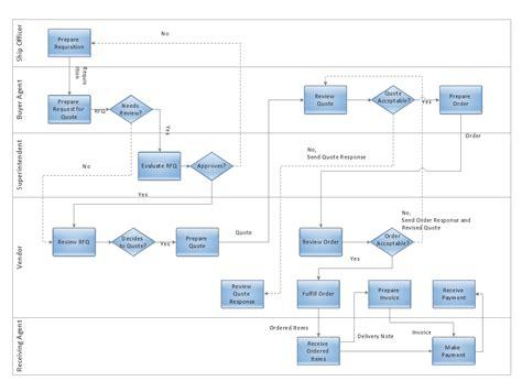 build  flowchart quickly  autoconnect create flowcharts diagrams business process