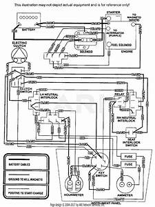 C1032 18 Hp Briggs Vanguard Wiring Diagram