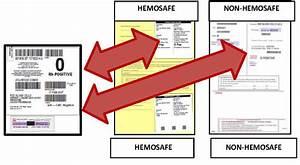 Blood Component Verification Job Aide Bloodworks Northwest