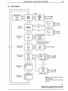 Case 580sr 580sr  590sr 695sr Service Manual Pdf