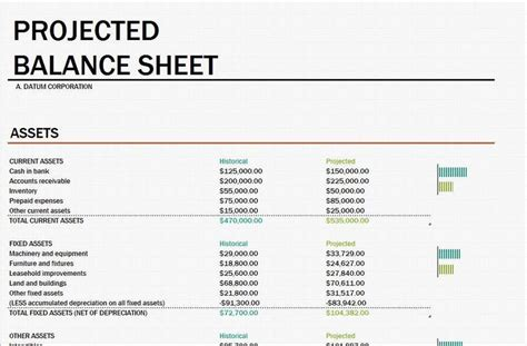 how to create a balance sheet for a startup new