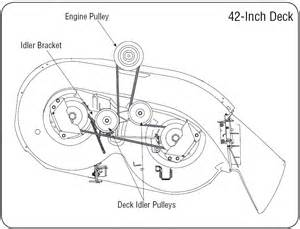 mtd 46 inch drive belt diagram they say a picture s worth a thousand words so this
