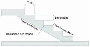 Beton Berechnen : treppen berechnen cheap treppe din treppe din with treppen berechnen amazing begriffe im ~ Themetempest.com Abrechnung