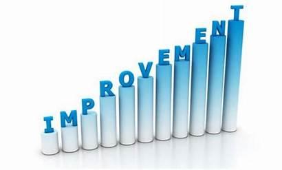 Improvement Continuous System Bpm Data Help Achieve
