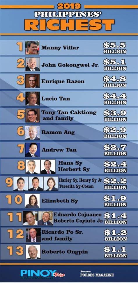 infographic  philippines richest pinoy thaiyo