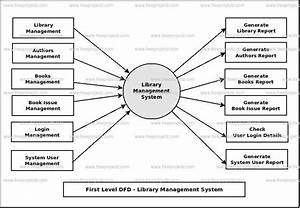 Library Management System Uml Diagram