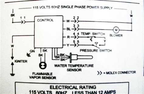 Modine Heaters Wiring Diagram Unit Heater