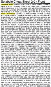 hipster pda scrabble cheat sheet