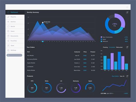 innovative dashboard concepts ultralinx