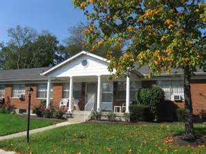 Houses For Rent In Cincinnati Ohio