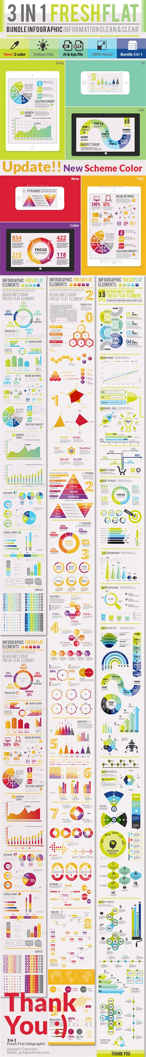 To create a bigger animation with many elements which are all bound to. 3 in 1 Fresh-Flat | Infographic, Infographic templates ...