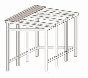 Outdoor Kitchen Selber Bauen : fahrradgarage selber bauen das dach bauen bauen ~ Lizthompson.info Haus und Dekorationen