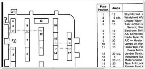 Ford Ranger Need Fuse Panel Diagram For Range
