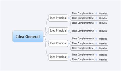 cuadro sinoptico mapa mental y metodos de estudio